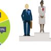 Избирательная пропорциональная система, ее особенности и недостатки