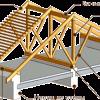 Устройство скатной крыши дома