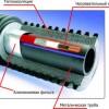 Резистивный греющий кабель и его главные свойства