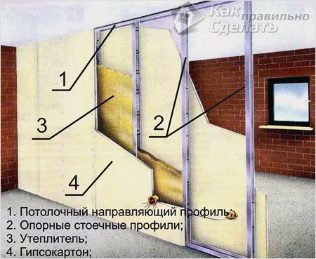 Как сделать внутренние перегородки в квартире