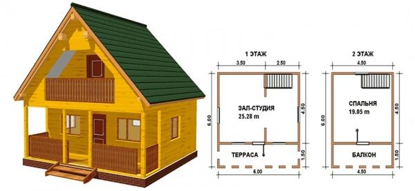 Себестоимость каркасного дома 6 на 6
