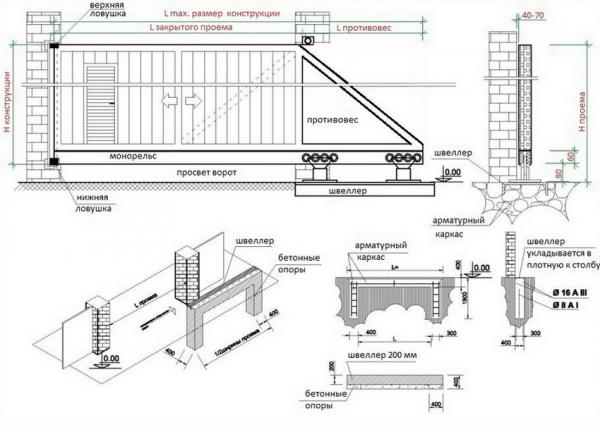 Откатные ворота на роликах чертежи схемы эскизы конструкция