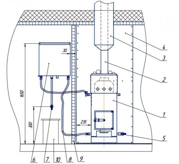 Банная печь для бани из металла чертежи размеры