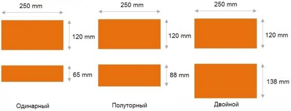 Красный кирпич: размеры, вес, стоимость, разновидности